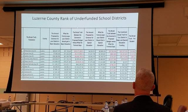 W-B Area Superintendent: Increase in state money would mean