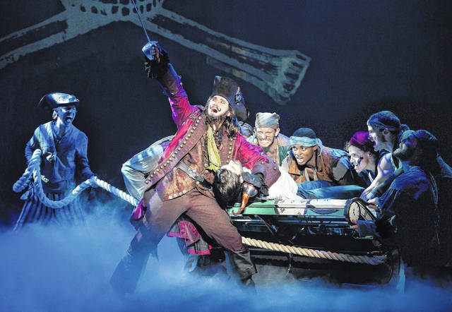 'Finding Neverland' showshow 'Peter Pan' came to be
