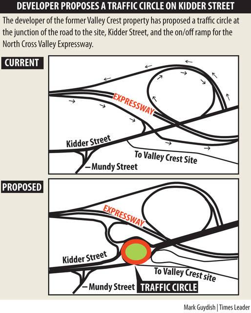 2301 honda h engine diagram valley crest developer still lining up funding for highway  valley crest developer still lining up